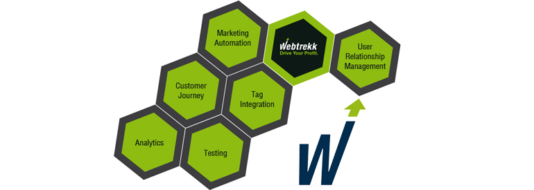 Make your data actionable with Webtrekk in Asia Pacific