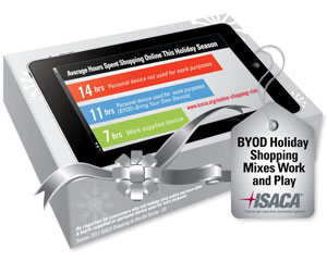 ISACA's Shopping on the Job Survey