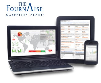 Fournaise Group: Boosting Marketing Performance by testing Campaigns with the right Technology