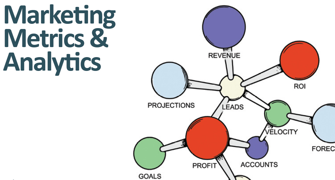 Marketo's Definitive Guide to Marketing Metrics and Marketing Analytics