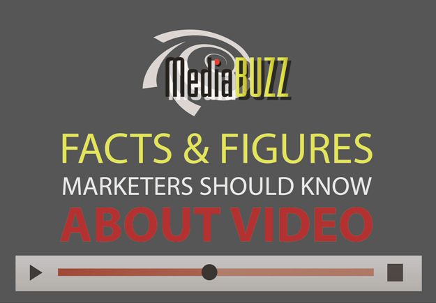 Facts & figures marketers should know about video
