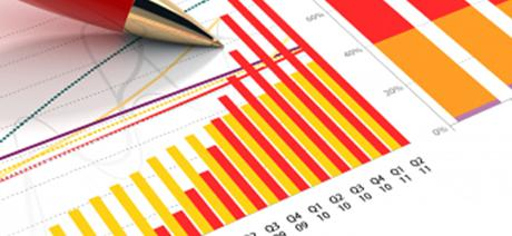 2013 Marketing Performance Management Survey: increasing marketing's relevance to business