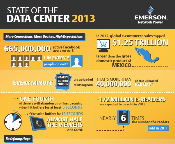 state-of-data-center1