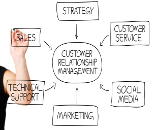 Integrated CRM strategies needed