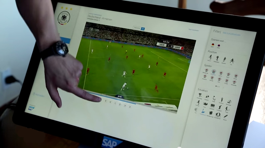 SAP Analytics helped Germany win the 2014 World Cup, so when is your turn to get your trophy?