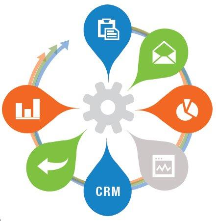 The benefits of campaign management automation
