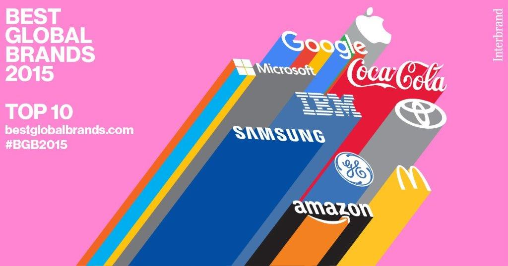 Interbrand designated this year's Top 100 global brands