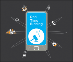 Vserv.mobi launched its data augmented mobile Real Time Bidding (RTB) platform
